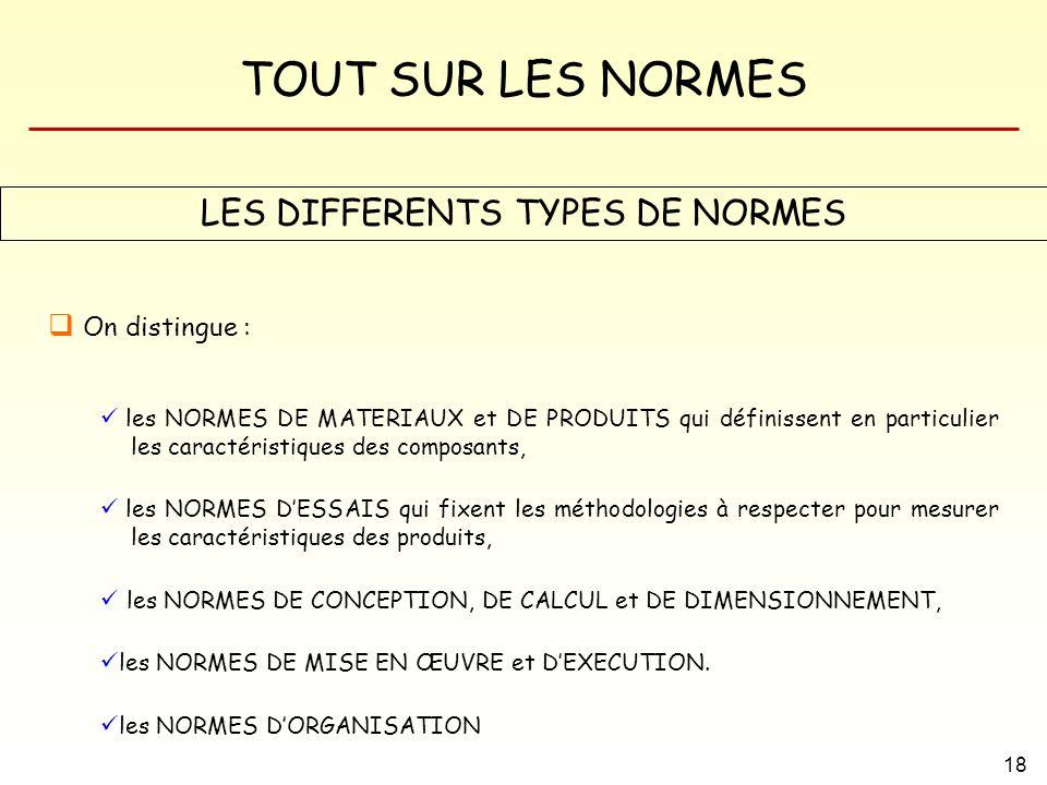 TOUT SUR LES NORMES 18 LES DIFFERENTS TYPES DE NORMES On distingue : les NORMES DE MATERIAUX et DE PRODUITS qui définissent en particulier les caracté