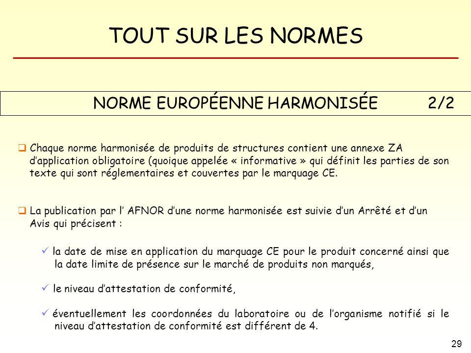 TOUT SUR LES NORMES 29 NORME EUROPÉENNE HARMONISÉE Chaque norme harmonisée de produits de structures contient une annexe ZA dapplication obligatoire (