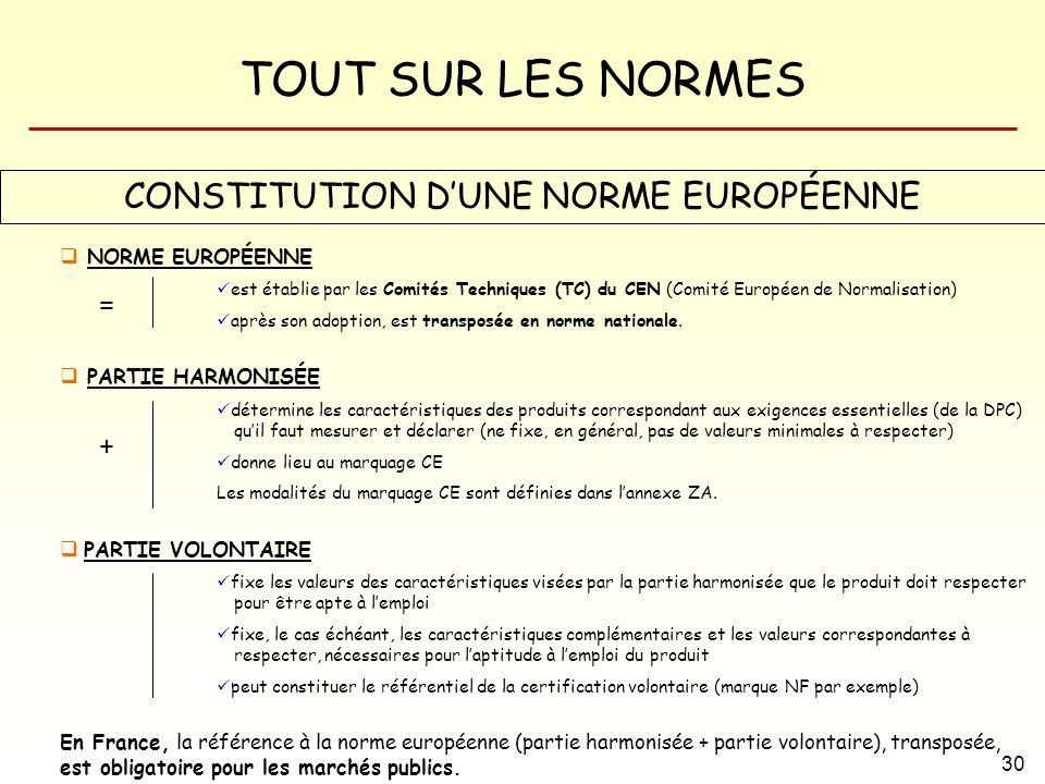 TOUT SUR LES NORMES 30 CONSTITUTION DUNE NORME EUROPÉENNE NORME EUROPÉENNE est établie par les Comités Techniques (TC) du CEN (Comité Européen de Norm
