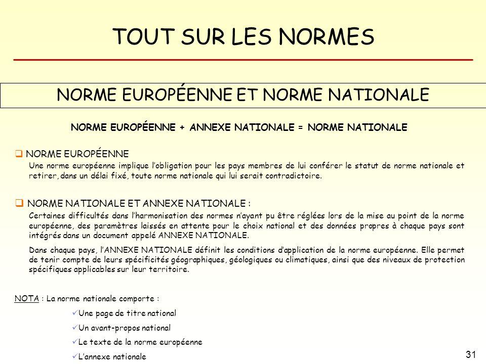 TOUT SUR LES NORMES 31 NORME EUROPÉENNE ET NORME NATIONALE NORME EUROPÉENNE + ANNEXE NATIONALE = NORME NATIONALE NORME EUROPÉENNE Une norme européenne