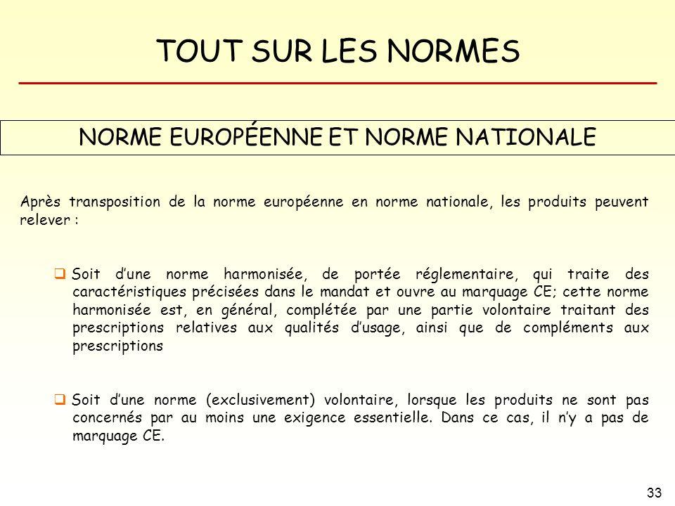 TOUT SUR LES NORMES 33 Après transposition de la norme européenne en norme nationale, les produits peuvent relever : Soit dune norme harmonisée, de po