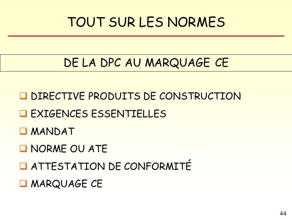 TOUT SUR LES NORMES 44 DE LA DPC AU MARQUAGE CE DIRECTIVE PRODUITS DE CONSTRUCTION EXIGENCES ESSENTIELLES MANDAT NORME OU ATE ATTESTATION DE CONFORMIT