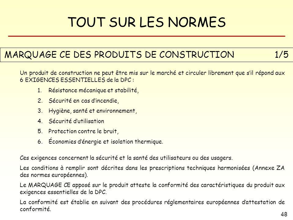 TOUT SUR LES NORMES 48 MARQUAGE CE DES PRODUITS DE CONSTRUCTION1/5 Un produit de construction ne peut être mis sur le marché et circuler librement que