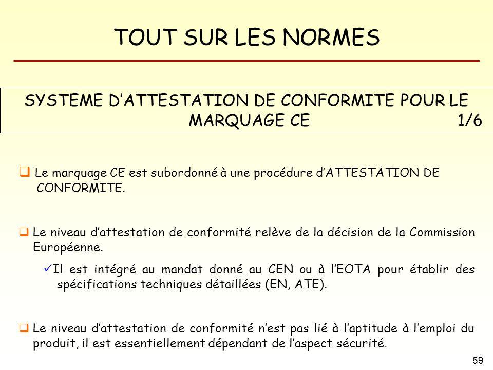 TOUT SUR LES NORMES 59 SYSTEME DATTESTATION DE CONFORMITE POUR LE MARQUAGE CE1/6 Le marquage CE est subordonné à une procédure dATTESTATION DE CONFORM