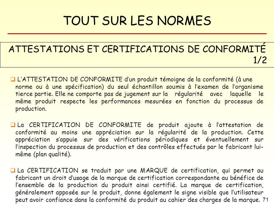 TOUT SUR LES NORMES 71 ATTESTATIONS ET CERTIFICATIONS DE CONFORMITÉ 1/2 LATTESTATION DE CONFORMITE dun produit témoigne de la conformité (à une norme