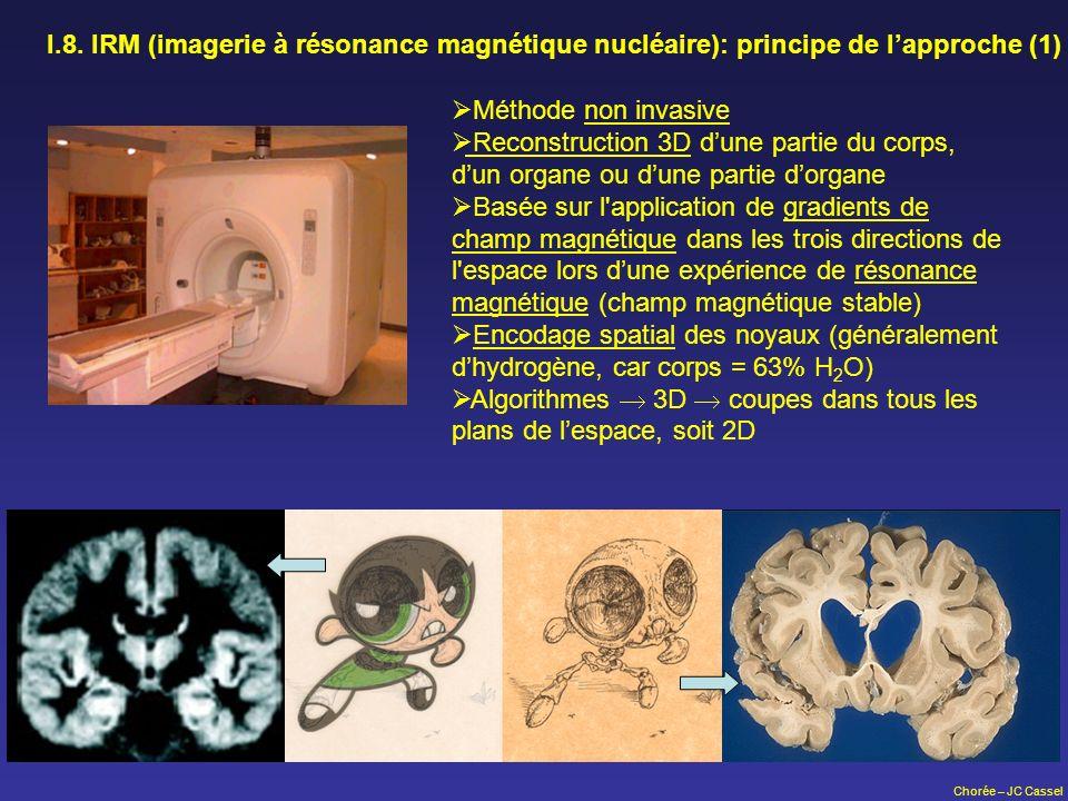 Chorée – JC Cassel I.8. IRM (imagerie à résonance magnétique nucléaire): principe de lapproche (1) Méthode non invasive Reconstruction 3D dune partie
