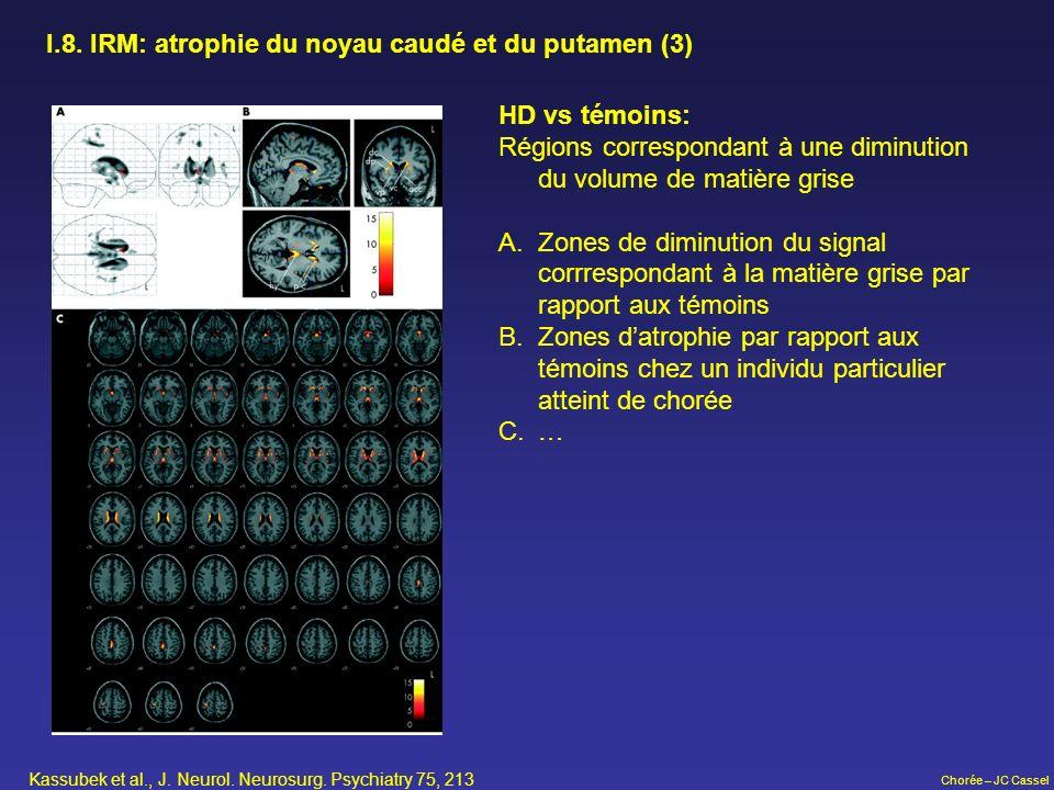 Chorée – JC Cassel I.8. IRM: atrophie du noyau caudé et du putamen (3) HD vs témoins: Régions correspondant à une diminution du volume de matière gris
