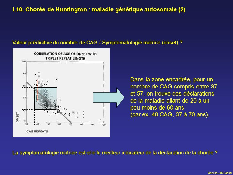 Chorée – JC Cassel I.10. Chorée de Huntington : maladie génétique autosomale (2) Valeur prédicitive du nombre de CAG / Symptomatologie motrice (onset)
