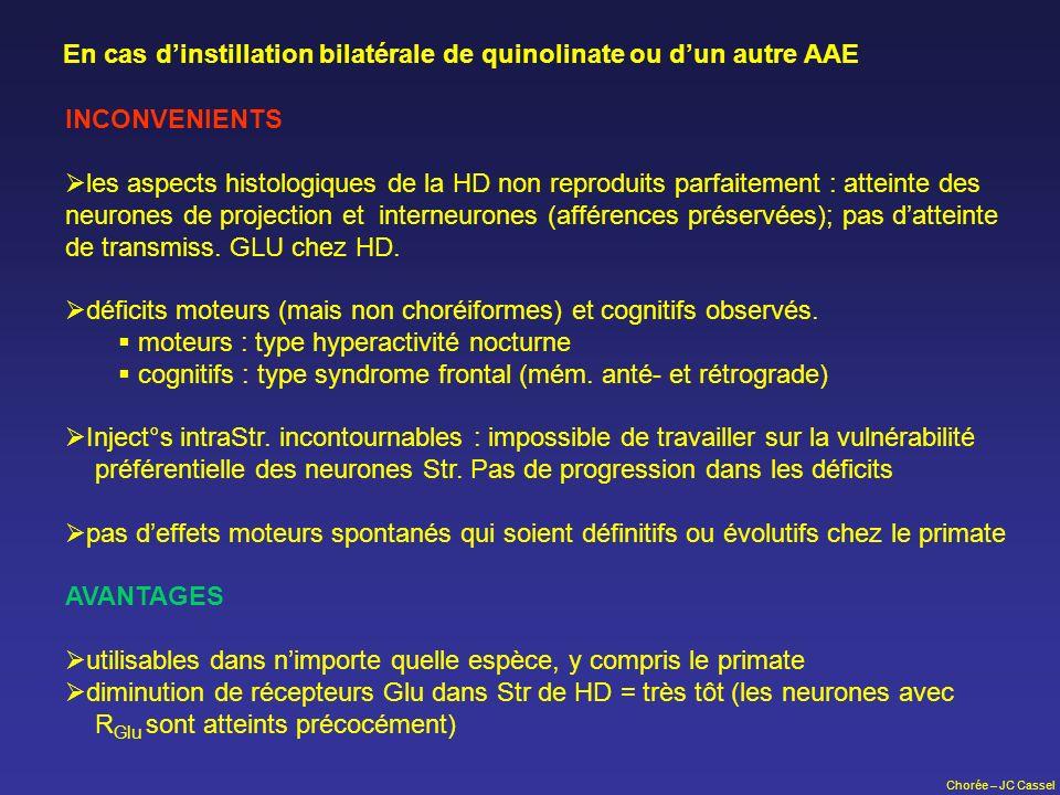 Chorée – JC Cassel En cas dinstillation bilatérale de quinolinate ou dun autre AAE INCONVENIENTS les aspects histologiques de la HD non reproduits par