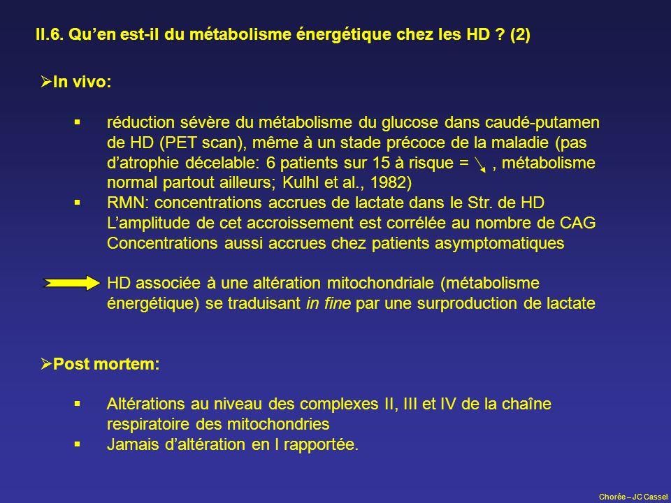 Chorée – JC Cassel II.6. Quen est-il du métabolisme énergétique chez les HD ? (2) In vivo: réduction sévère du métabolisme du glucose dans caudé-putam