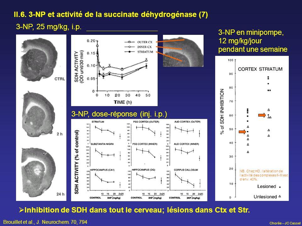 Chorée – JC Cassel II.6. 3-NP et activité de la succinate déhydrogénase (7) 3-NP, 25 mg/kg, i.p. 3-NP, dose-réponse (inj. i.p.) 3-NP en minipompe, 12
