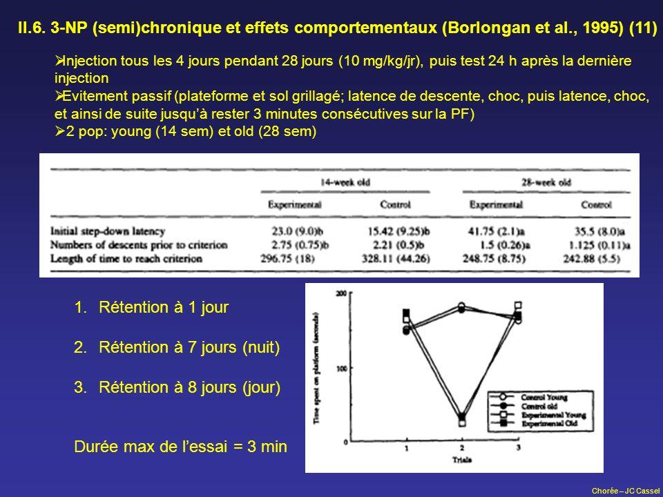 Chorée – JC Cassel II.6. 3-NP (semi)chronique et effets comportementaux (Borlongan et al., 1995) (11) Injection tous les 4 jours pendant 28 jours (10