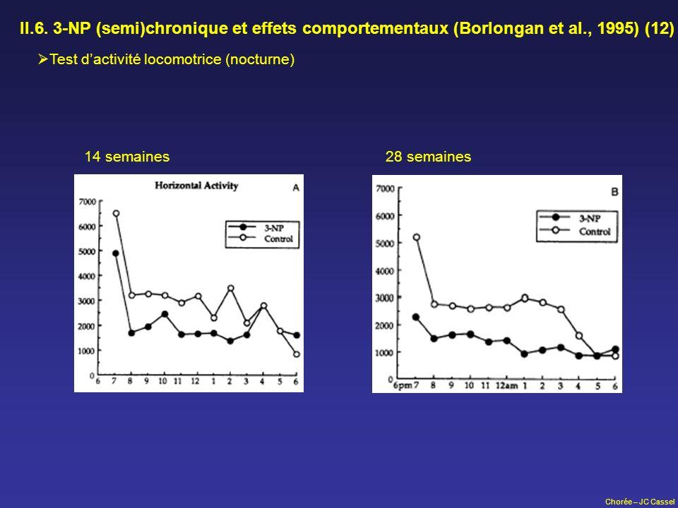 Chorée – JC Cassel II.6. 3-NP (semi)chronique et effets comportementaux (Borlongan et al., 1995) (12) Test dactivité locomotrice (nocturne) 14 semaine