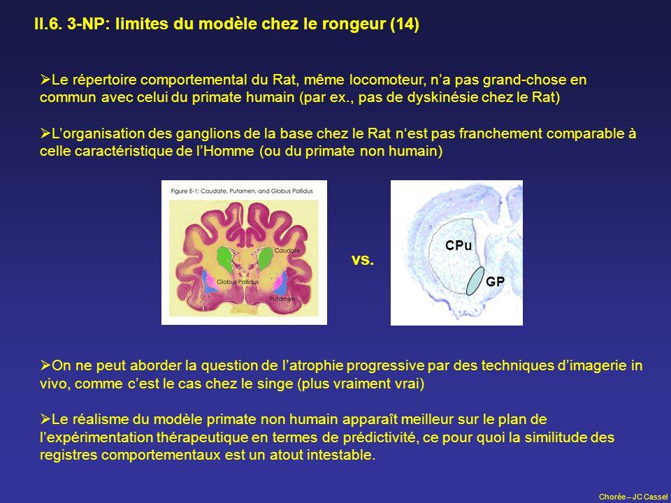 Chorée – JC Cassel II.6. 3-NP: limites du modèle chez le rongeur (14) Le répertoire comportemental du Rat, même locomoteur, na pas grand-chose en comm