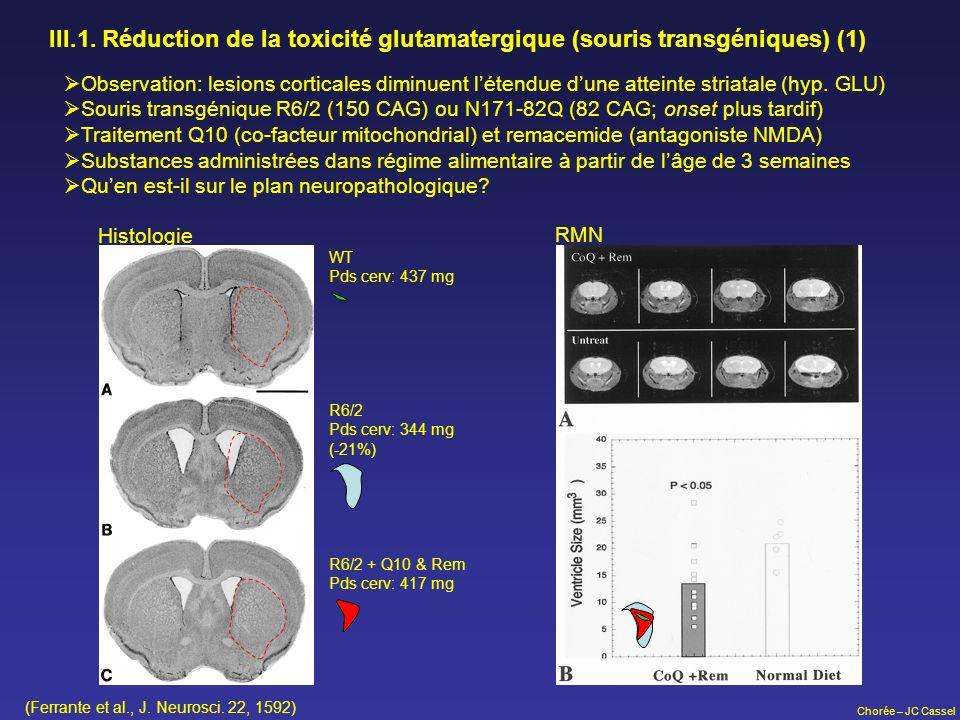 Chorée – JC Cassel III.1. Réduction de la toxicité glutamatergique (souris transgéniques) (1) RMN Histologie WT Pds cerv: 437 mg R6/2 Pds cerv: 344 mg
