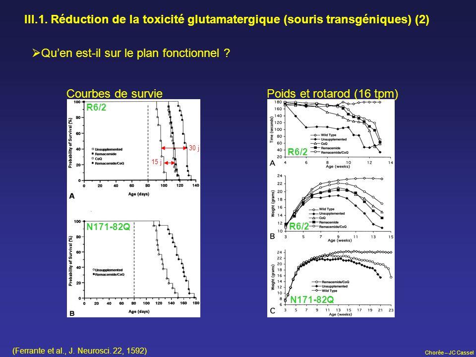 Chorée – JC Cassel III.1. Réduction de la toxicité glutamatergique (souris transgéniques) (2) Quen est-il sur le plan fonctionnel ? Courbes de survie