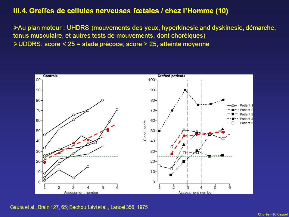 Chorée – JC Cassel III.4. Greffes de cellules nerveuses fœtales / chez lHomme (10) Au plan moteur : UHDRS (mouvements des yeux, hyperkinesie and dyski