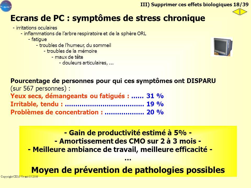 Etude sur 119 personnes Dr. Marande – Médecine du travail - Hôpital Cochin, Paris Psychophysiologie : Stroop Color Word test Mesure la capacité à rési