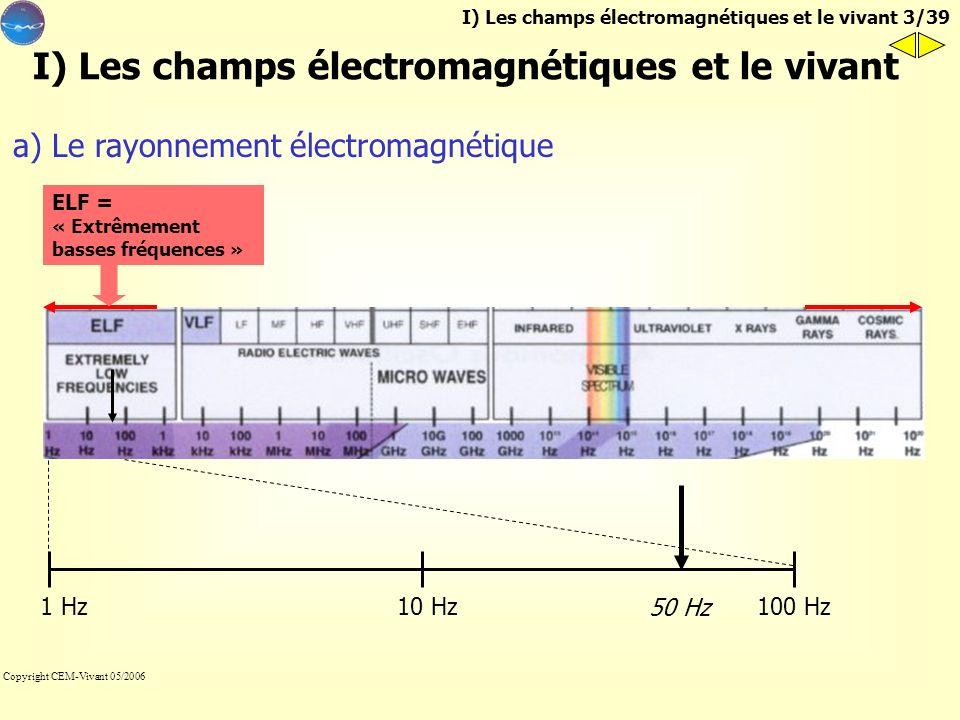 SOMMAIRE I)Les champs électromagnétiques et le vivant Etude du spectre IV)CMO : Oscillateurs Magnétiques de Compensation II)Quels sont les effets biol