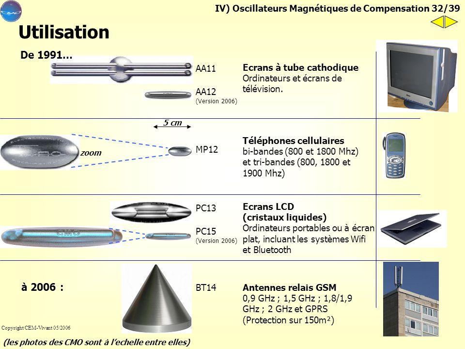 IV) Oscillateurs Magnétiques de Compensation a) Inventeur des CMO Maurice Fillion-Robin (né à Mâcon) b) Fabricant Comosystems SL (Siège en Espagne) ww