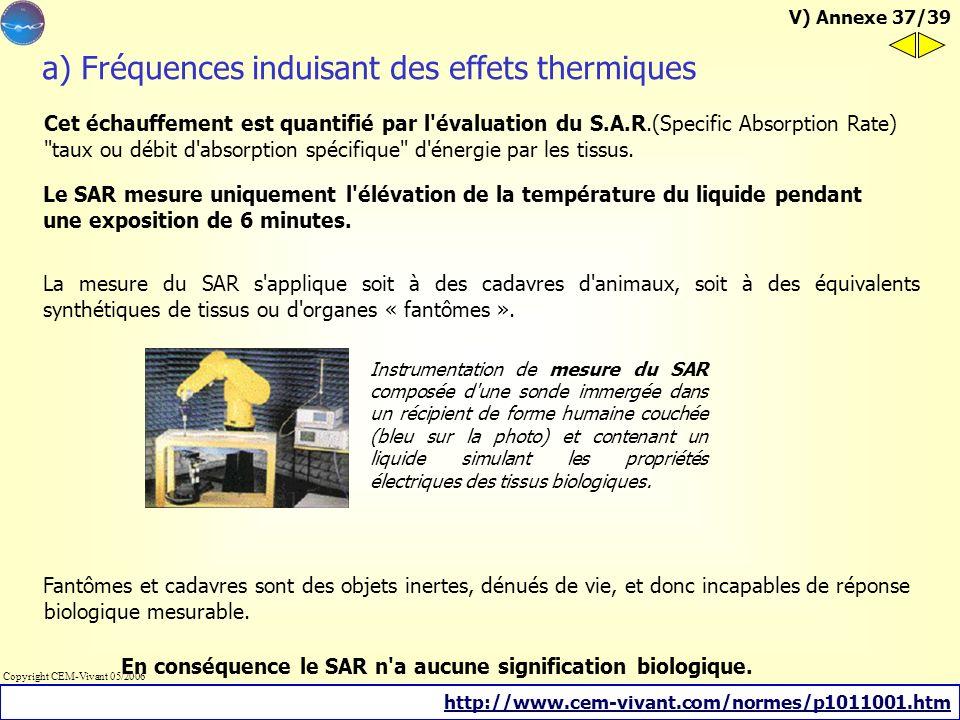 Annexe V) Annexe 36/39 Copyright CEM-Vivant 05/2006 - Sur quoi se base la modélisation pour établir les normes - Différence de nature des champs élect