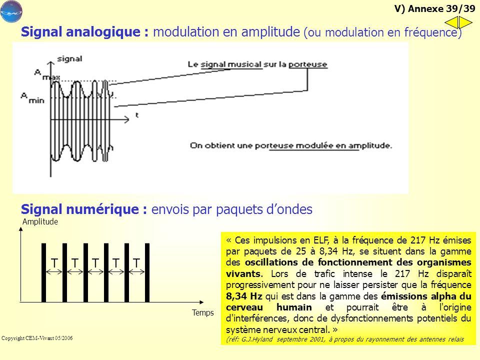 LOMS reconnaît les ELF comme « cancérigènes possibles » Douleurs, raideurs / Troubles fonctionnels / Troubles neuropsychiques b) Fréquences ninduisant