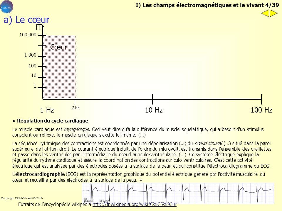 I) Les champs électromagnétiques et le vivant 3/39 I) Les champs électromagnétiques et le vivant Copyright CEM-Vivant 05/2006 a) Le rayonnement électr