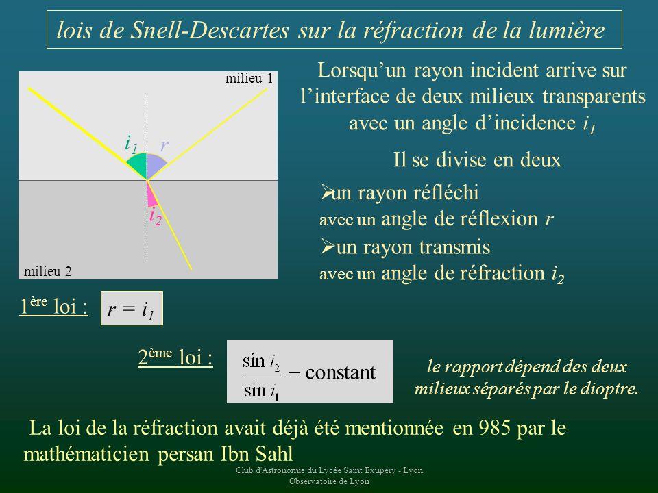 Club d Astronomie du Lycée Saint Exupéry - Lyon Observatoire de Lyon 54 Fizeau prédit le décalage de fréquence des ondes issues dune source de lumière Le décalage réel de la fréquence lumineuse était trop faible pour pouvoir être détecté à l époque V : vitesse de la source c : vitesse de la lumière Le décalage se produit soit vers le rouge, si la source séloigne, soit vers le bleu, si elle se rapproche.