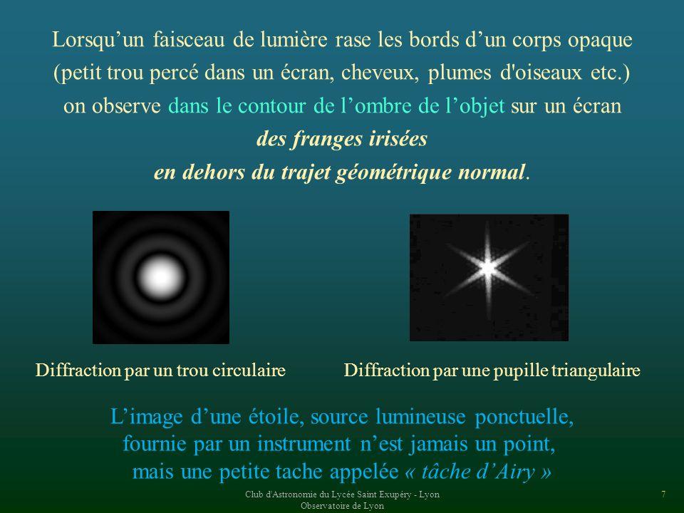 Club d Astronomie du Lycée Saint Exupéry - Lyon Observatoire de Lyon 47 Le rayon du 1er zéro (cercle sombre) est lié à la longueur d onde λ et à l ouverture numérique d du dispositif : Lors du passage de la lumière à travers un trou, plus la taille du trou diminue, plus l effet de la diffraction est visible.