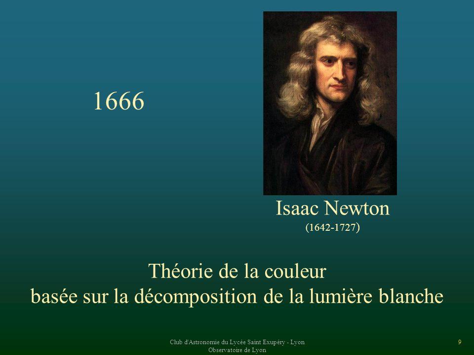 Club d Astronomie du Lycée Saint Exupéry - Lyon Observatoire de Lyon 9 1666 Théorie de la couleur basée sur la décomposition de la lumière blanche Isaac Newton (1642-1727 )