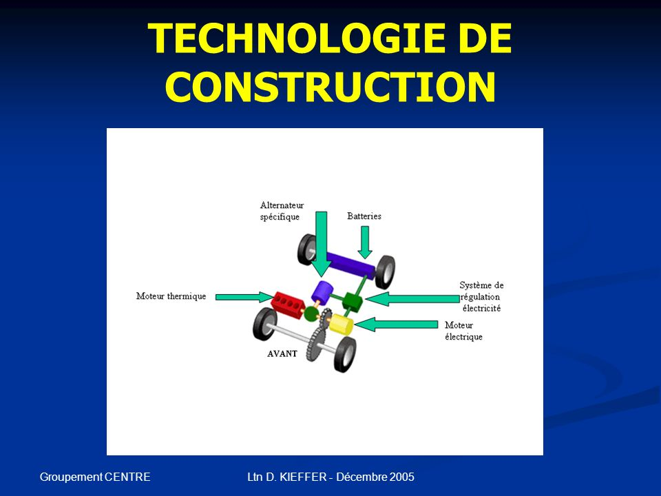 Groupement CENTRE Ltn D. KIEFFER - Décembre 2005 TECHNOLOGIE DE CONSTRUCTION
