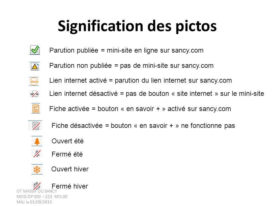 Signification des pictos Parution publiée = mini-site en ligne sur sancy.com Lien internet activé = parution du lien internet sur sancy.com Fiche acti