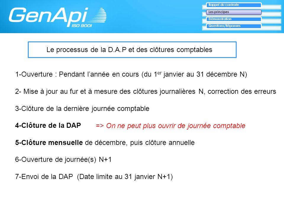 La DAP ci-dessus ne pourrait pas être clôturée, car elle contient 4 erreurs.