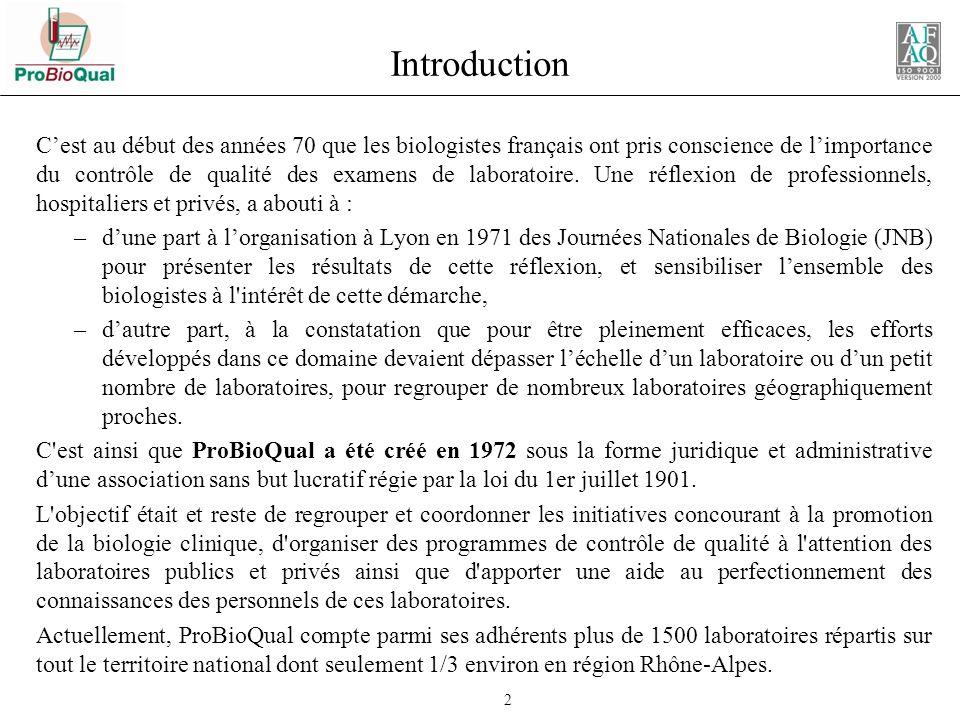 33 Exploitation longitudinale des CQE L exemple ci-contre concerne le contrôle hebdomadaire en biochimie.