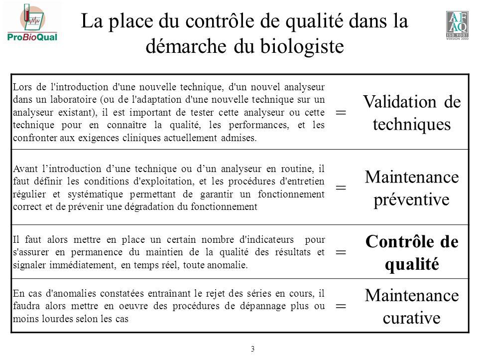 24 Objectifs dans lorganisation du CQE Utiliser des échantillons de contrôle les plus appropriés possibles.