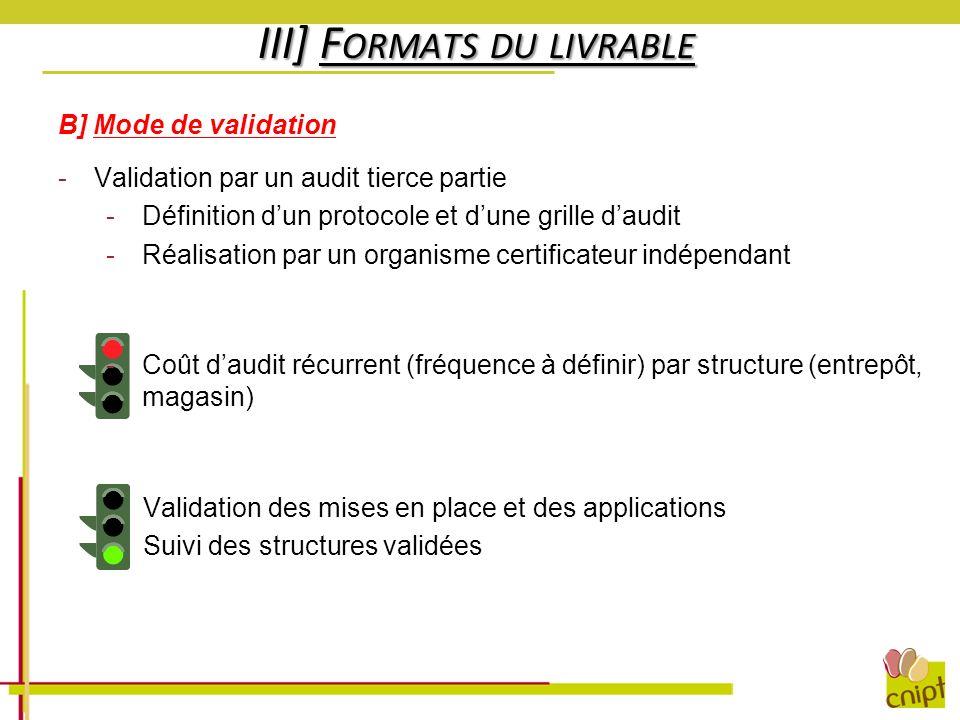 III] F ORMATS DU LIVRABLE B] Mode de validation -Validation par un audit tierce partie -Définition dun protocole et dune grille daudit -Réalisation pa