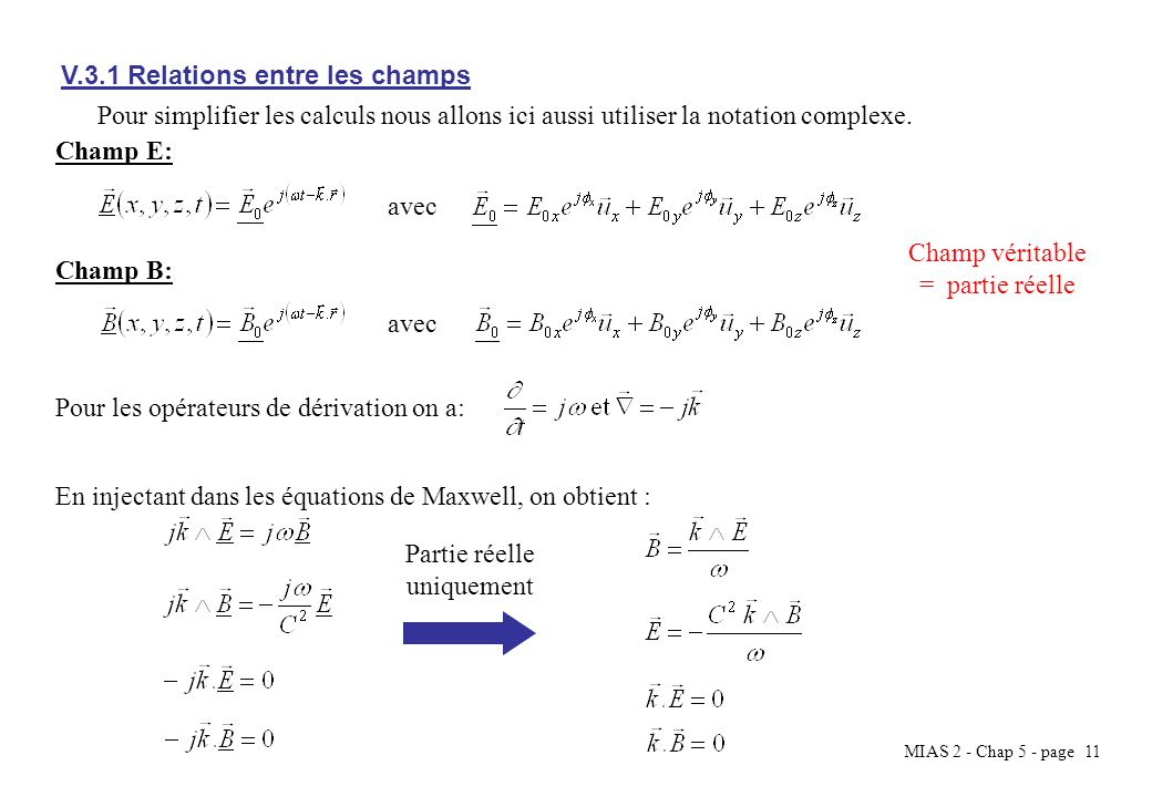 MIAS 2 - Chap 5 - page 11 V.3.1 Relations entre les champs Pour simplifier les calculs nous allons ici aussi utiliser la notation complexe. Champ E: a