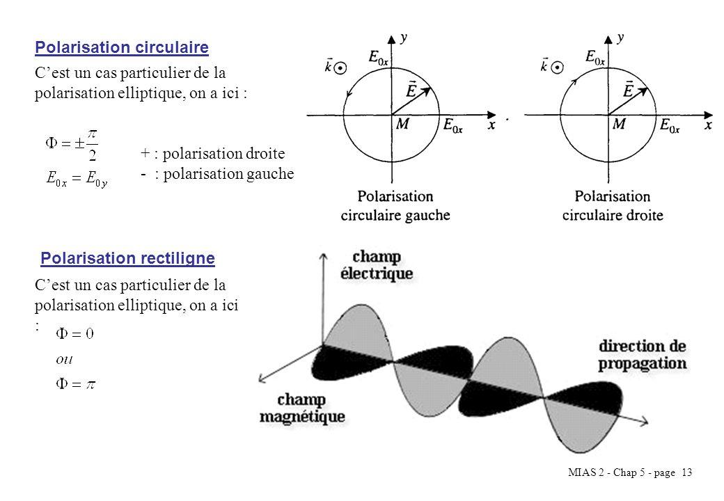 MIAS 2 - Chap 5 - page 13 Polarisation rectiligne Cest un cas particulier de la polarisation elliptique, on a ici : Polarisation circulaire Cest un ca