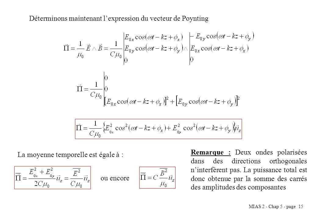 MIAS 2 - Chap 5 - page 15 Déterminons maintenant lexpression du vecteur de Poynting La moyenne temporelle est égale à : ou encore Remarque : Deux onde