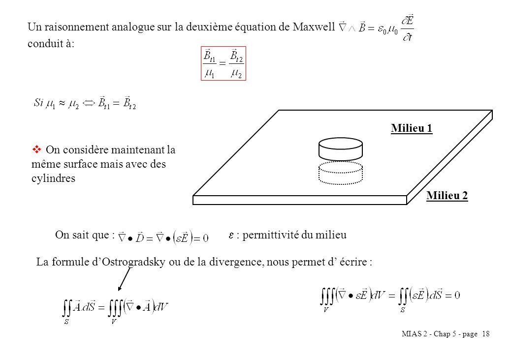 MIAS 2 - Chap 5 - page 18 Un raisonnement analogue sur la deuxième équation de Maxwell conduit à: La formule dOstrogradsky ou de la divergence, nous p
