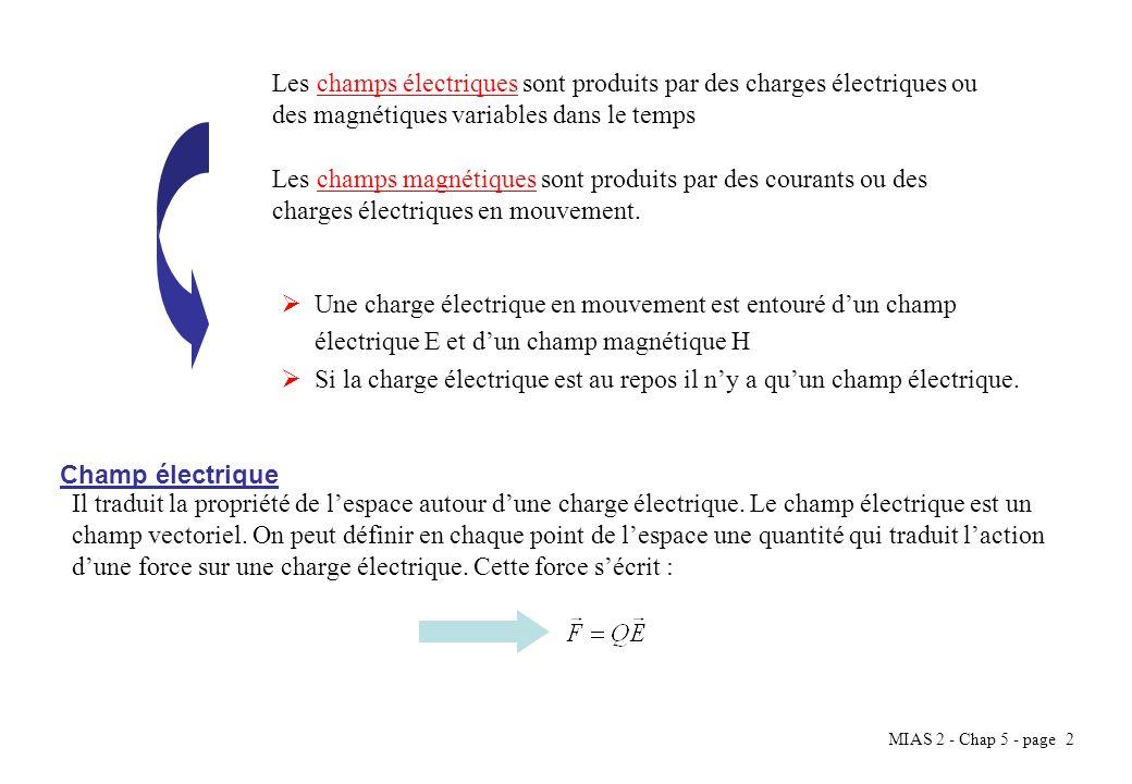 MIAS 2 - Chap 5 - page 2 Les champs électriques sont produits par des charges électriques ou des magnétiques variables dans le temps Les champs magnét
