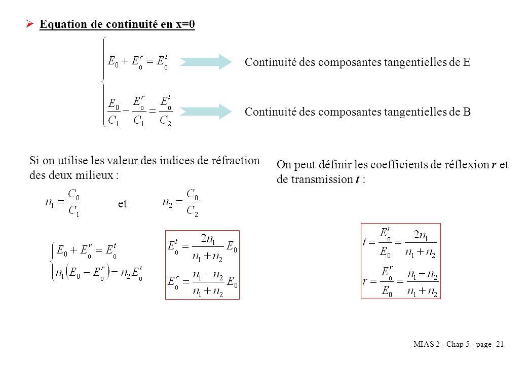 MIAS 2 - Chap 5 - page 21 Equation de continuité en x=0 Continuité des composantes tangentielles de E Continuité des composantes tangentielles de B Si