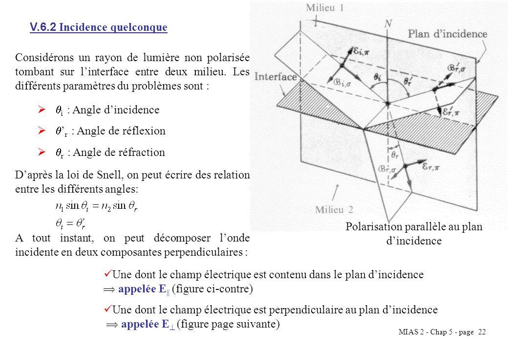 MIAS 2 - Chap 5 - page 22 V.6.2 Incidence quelconque Considérons un rayon de lumière non polarisée tombant sur linterface entre deux milieu. Les diffé