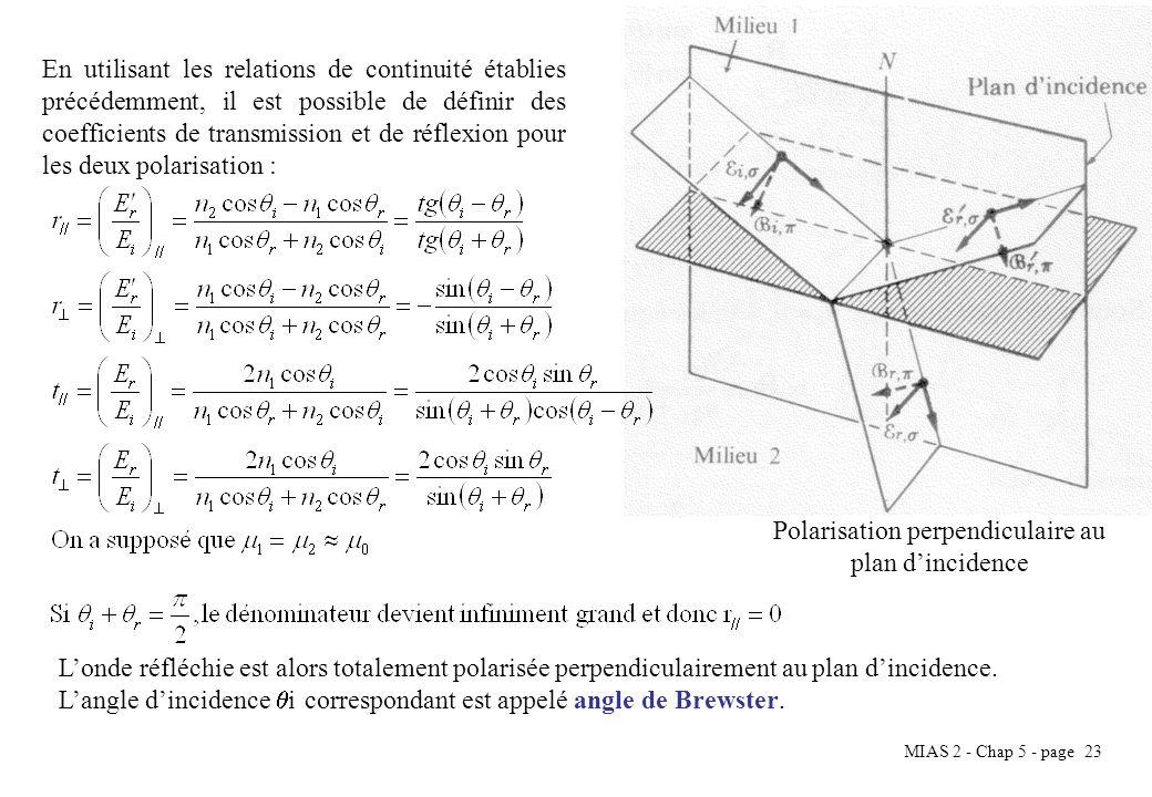 MIAS 2 - Chap 5 - page 23 Polarisation perpendiculaire au plan dincidence En utilisant les relations de continuité établies précédemment, il est possi