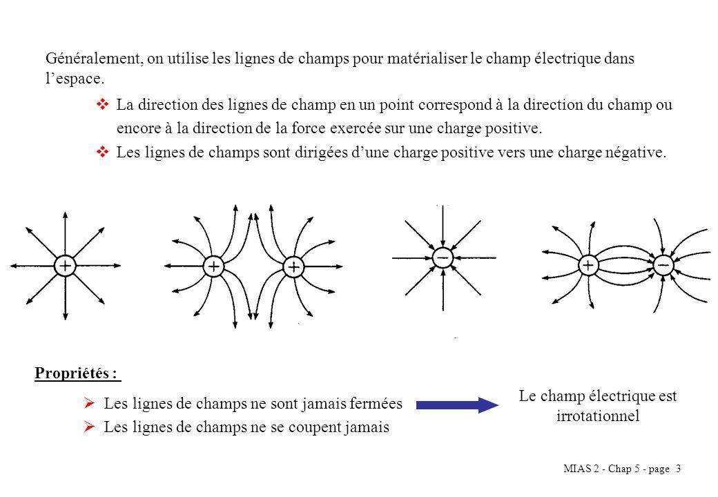 MIAS 2 - Chap 5 - page 3 Généralement, on utilise les lignes de champs pour matérialiser le champ électrique dans lespace. La direction des lignes de