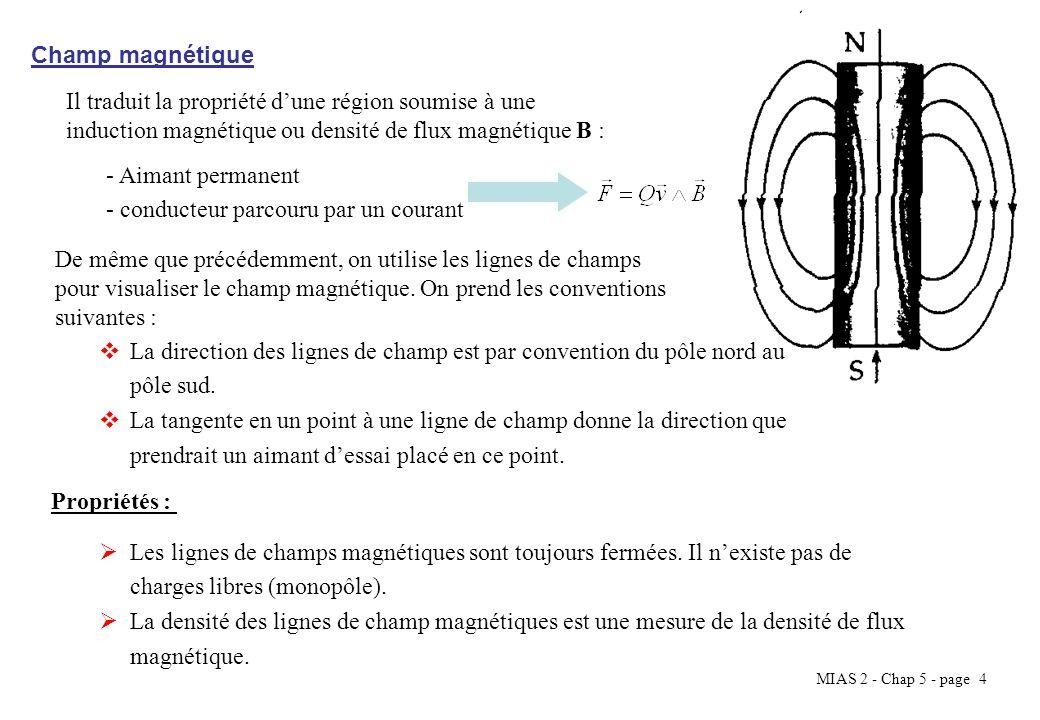 MIAS 2 - Chap 5 - page 4 Champ magnétique Il traduit la propriété dune région soumise à une induction magnétique ou densité de flux magnétique B : - A