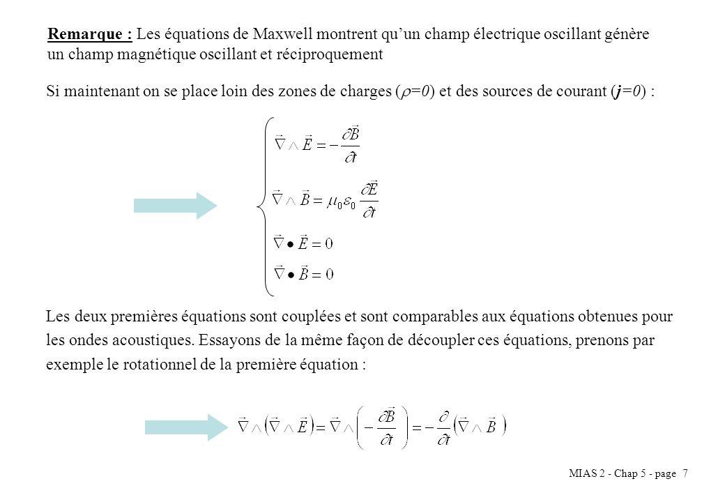 MIAS 2 - Chap 5 - page 7 Si maintenant on se place loin des zones de charges ( =0) et des sources de courant (j=0) : Les deux premières équations sont