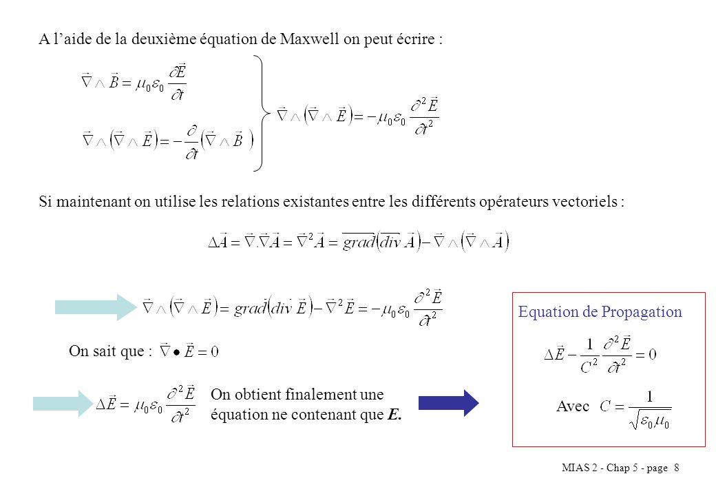 MIAS 2 - Chap 5 - page 8 A laide de la deuxième équation de Maxwell on peut écrire : Si maintenant on utilise les relations existantes entre les diffé