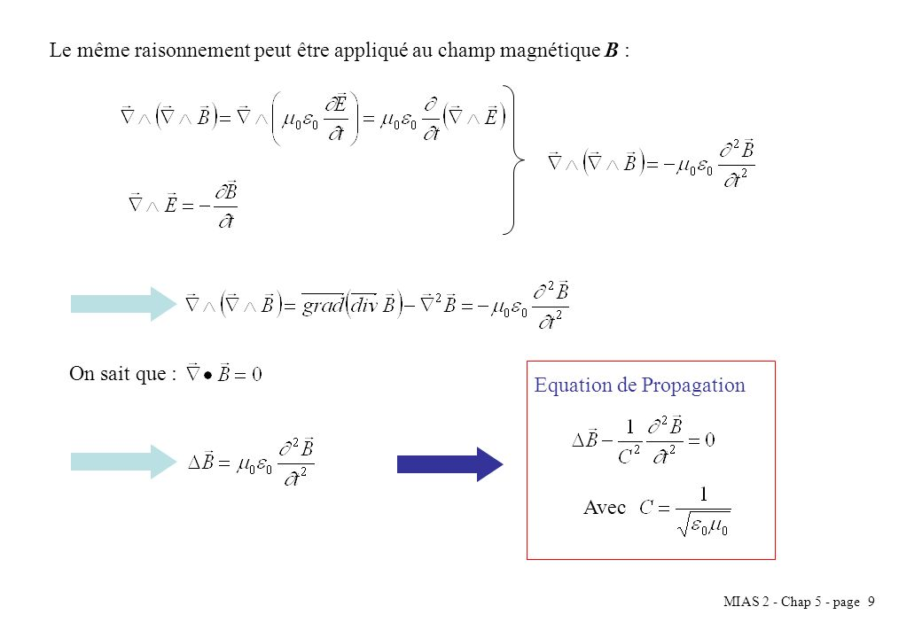 MIAS 2 - Chap 5 - page 9 Le même raisonnement peut être appliqué au champ magnétique B : On sait que : Equation de Propagation Avec