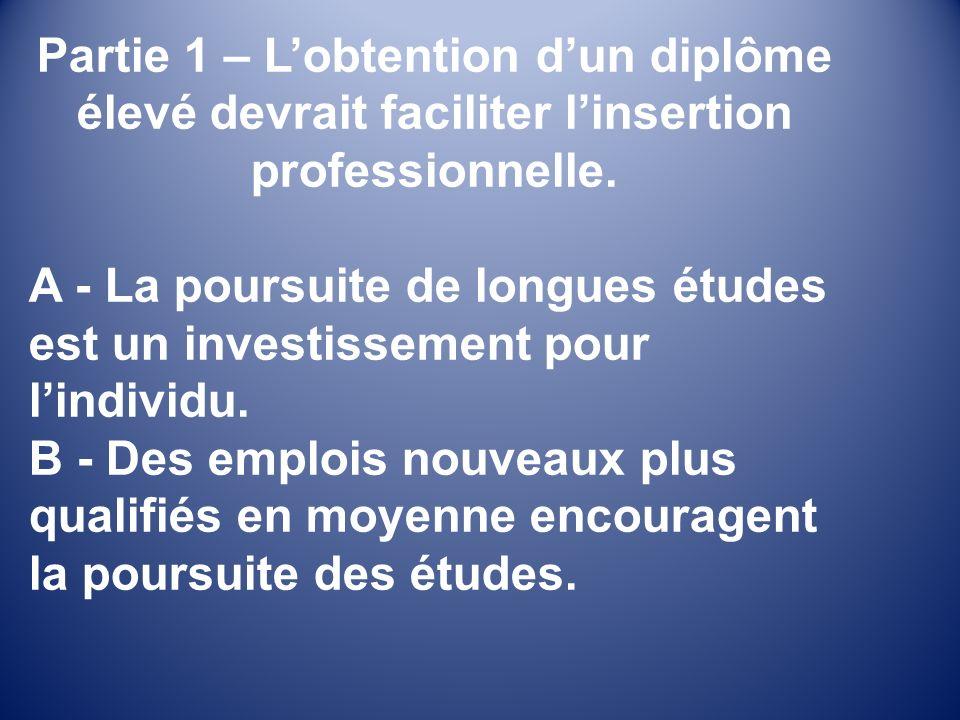 Partie 1 – Lobtention dun diplôme élevé devrait faciliter linsertion professionnelle.